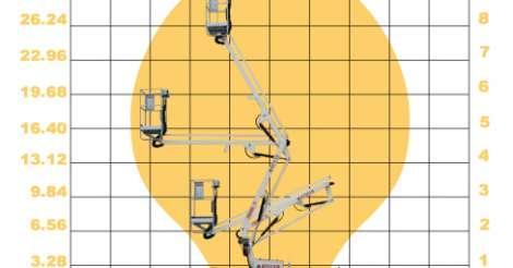 plataforma de elevaçao matilsa parma9 foto 2